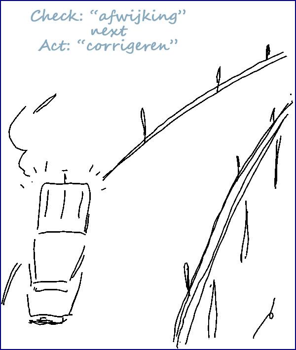 mgt-116-20130703-auto-uit-bocht