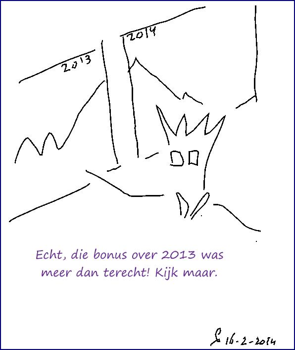 mgt-221-belonen-van-toeval-20140216-21-30-grafieken-2013-2014_bewerkt-1