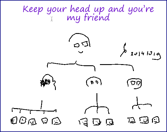 Keep_your_head_up