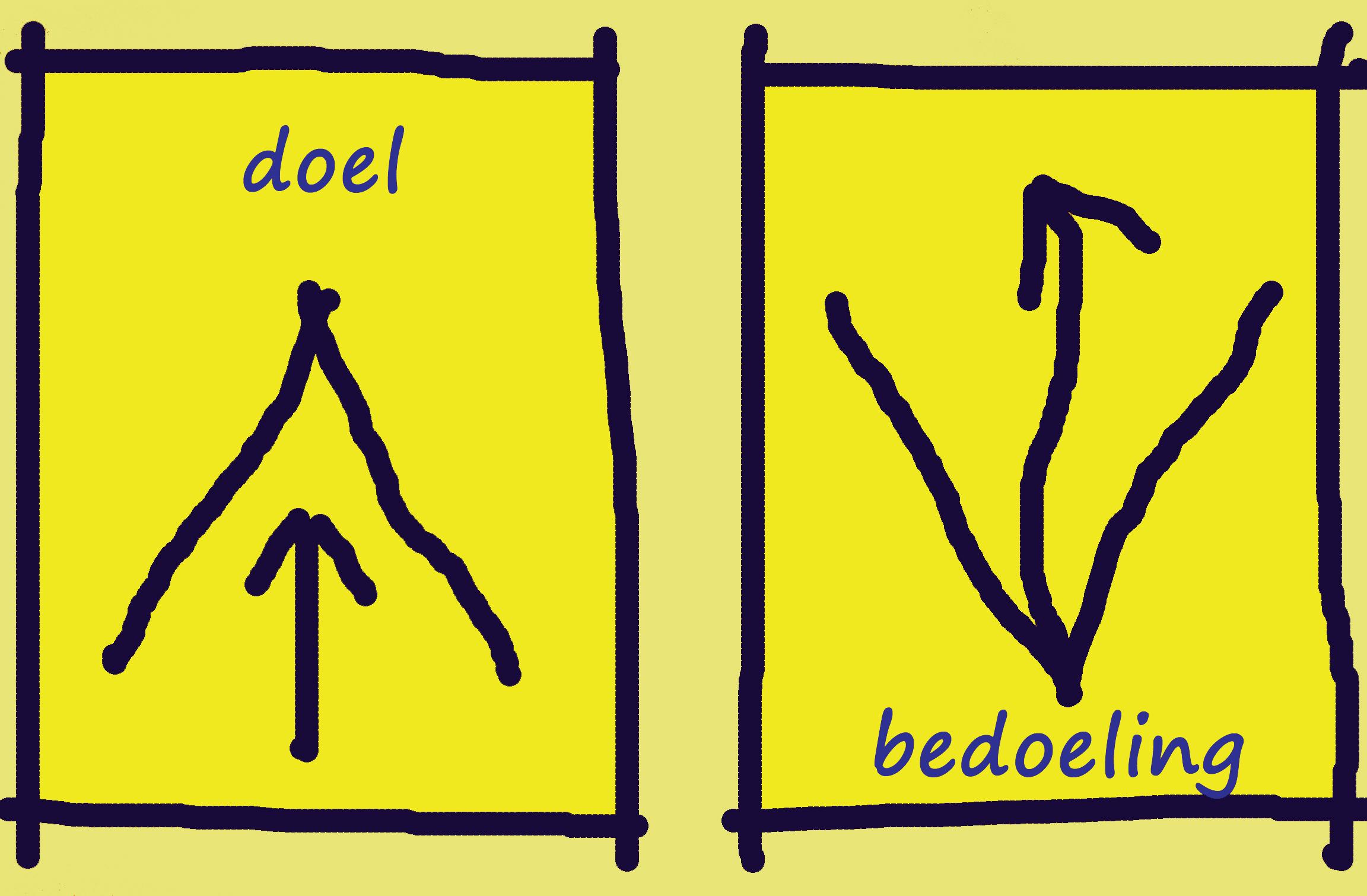 pm-101-doel-bedoeling